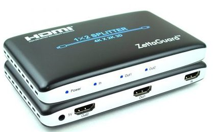 ZettaGuard 1x2 HDMI Splitter