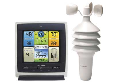 Best Wireless Weather Station - Color Weather Station with Wind Speed, Temperature, and Humidity