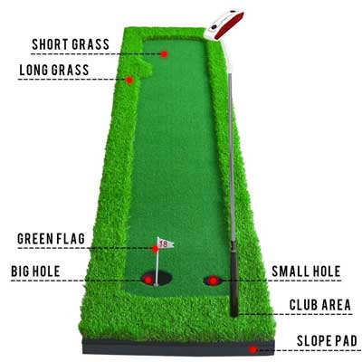 4. LINSGROUPS Golf Putting Greens System for Indoor and Outdoor Homes and Office Professionals Golf Training Mats